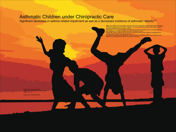 Asthmatic Children under Chiropractic Care